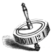 A Twelve-sided Teetotum, Courtesy of Wikipedia