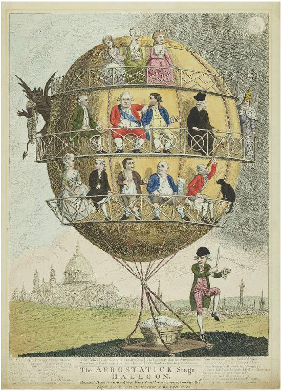 Dr James Graham - The Aerostatick Stage Balloon