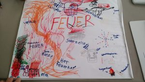 Poster - Feuer - 2