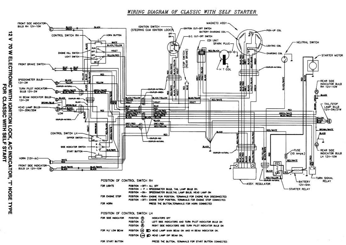 Licht Bzw Elektronikproblem