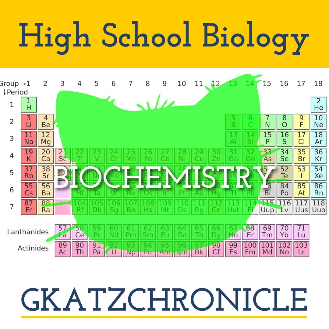 Biochemistry Vocabulary Practice
