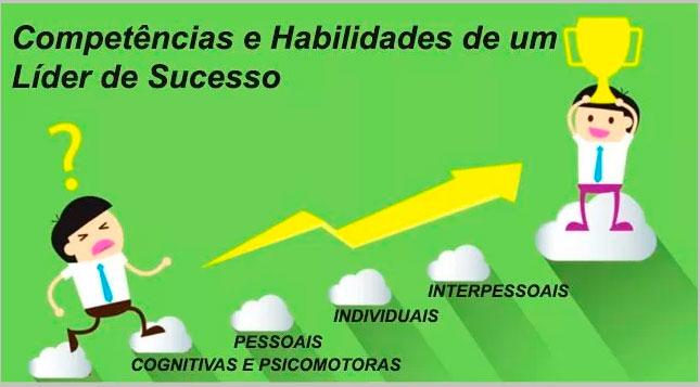 Competências e Habilidades de um Líder de Sucesso e Eficaz.