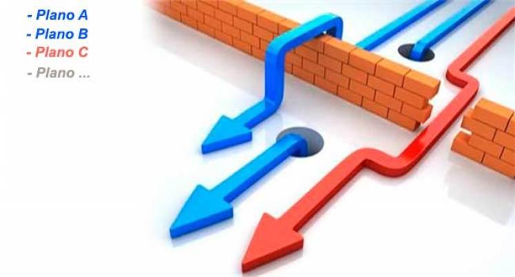 Plano de Continuidade de Negócios (PCN): O que é? Conceitos