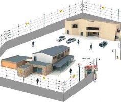 Perímetro de Segurança Física – Primeira Linha de Defesa