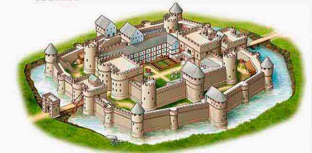 Segurança Física Castelo Feudal
