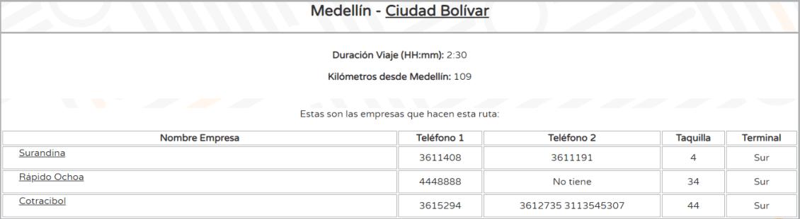 viaje-de-medellin-a-ciudad-bolivar