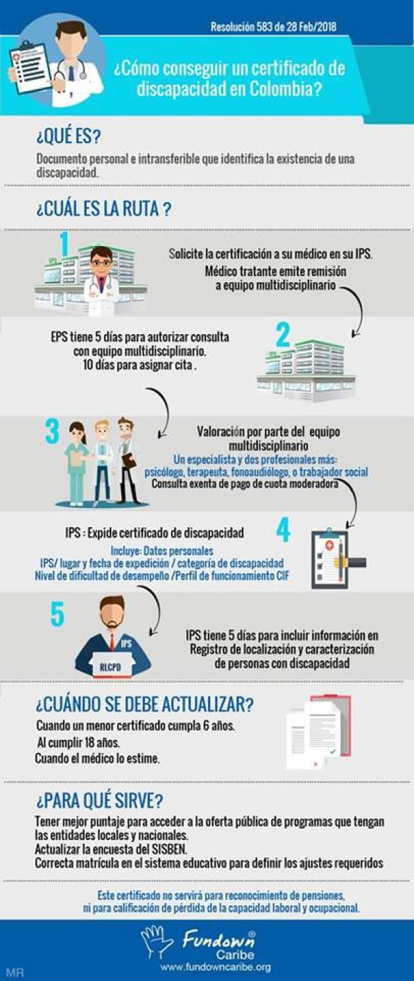 como-adquirir-un-certificado-de-discapacidad-en-colombia