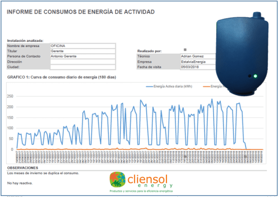 gestordeenergia-analisis-energético sensor-cliensol