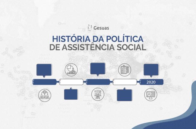 A História da Assistência Social no Brasil