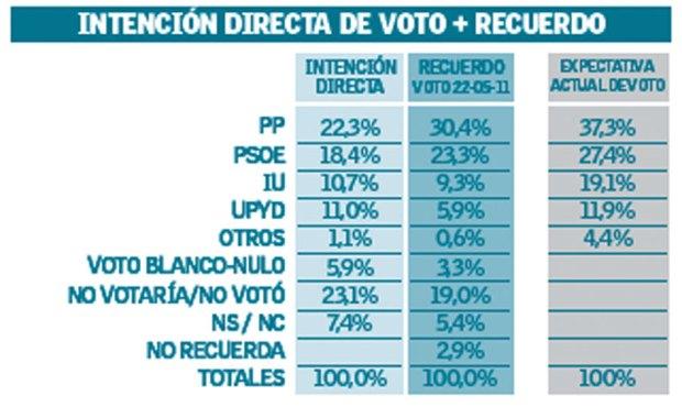 encuesta4_dic2013