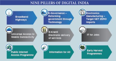 nine pillars of digital India, getallatoneplace