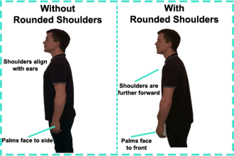 With and without rounded shoulders