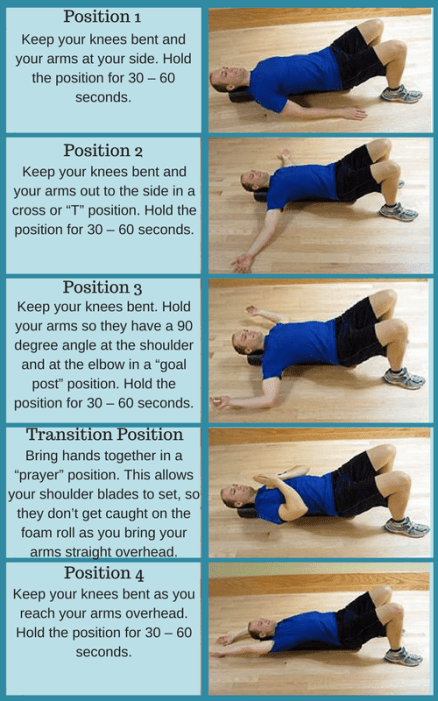 Exercises for posture routine from Ben Shatto