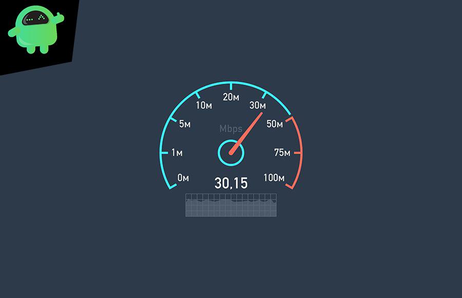 Проверьте скорость интернета на ПК и мобильном телефоне