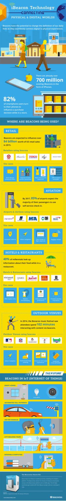 beacon-infographic