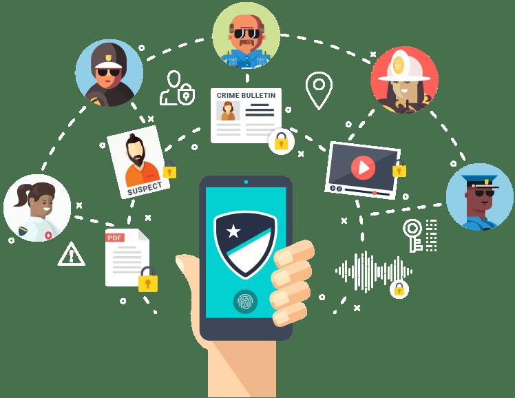 Evertel - messaging for police, fire, paramedics