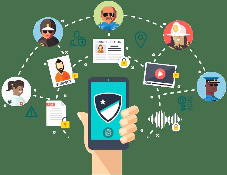 1st Responder Communication Overview