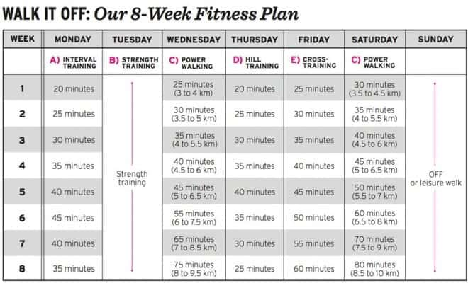 9  fitness calendar templates