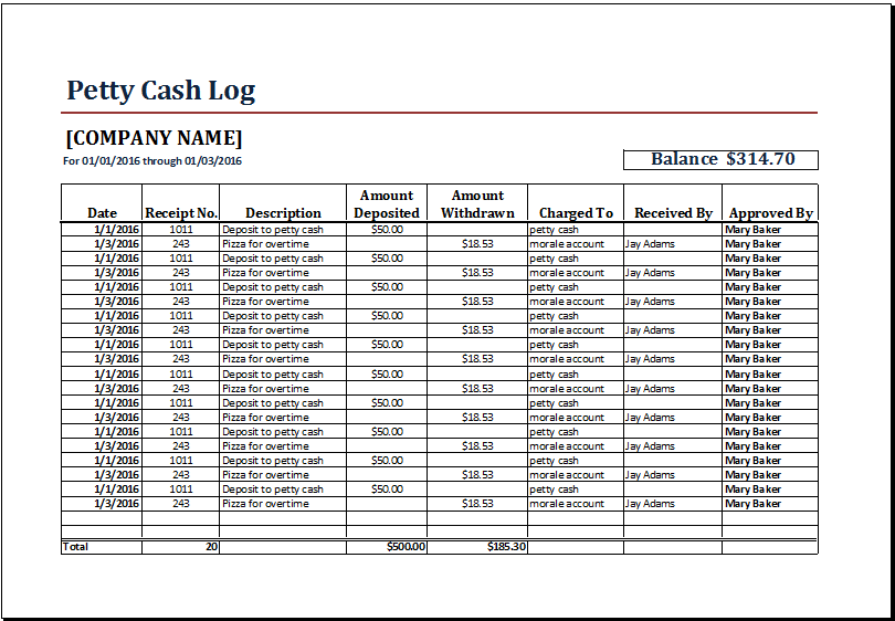 8  petty cash log templates