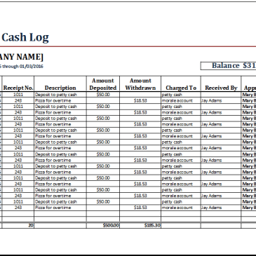 business petty cash log template archives excel templates