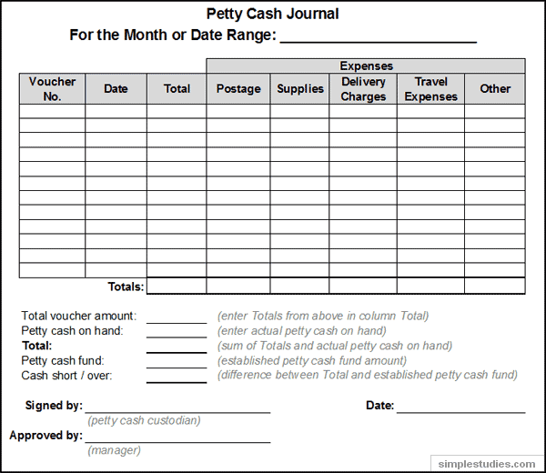 8 Petty Cash Log Templates Excel Templates – Petty Cash Slips Template