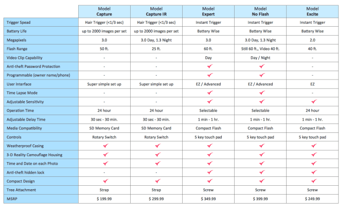 product comparison templat 444