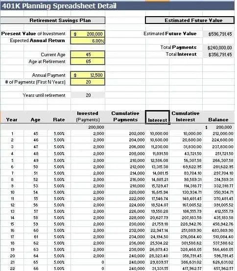 K Contribution Calculator Templates  Excel Templates