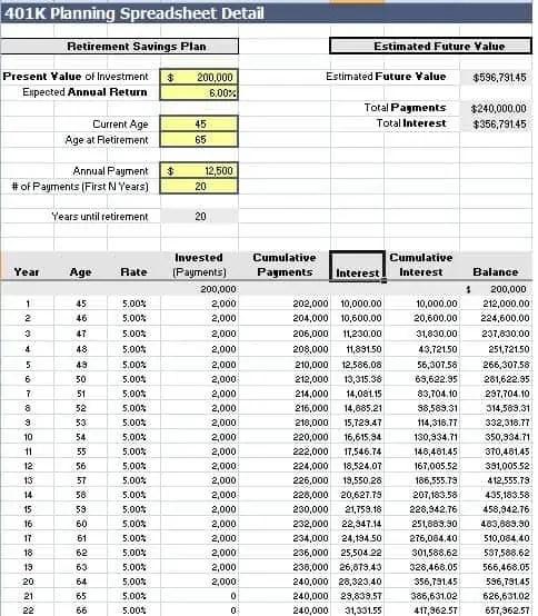 401k contribution calculator template 7454