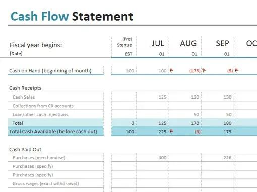cash flow sample excel