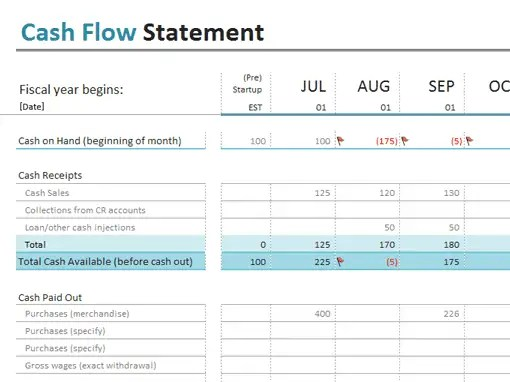 9 cash flow excel templates excel templates for Quarterly cash flow projection template excel