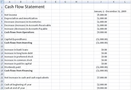 Cash Flow Statement Excel Format
