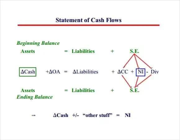 cash flow excel template 555