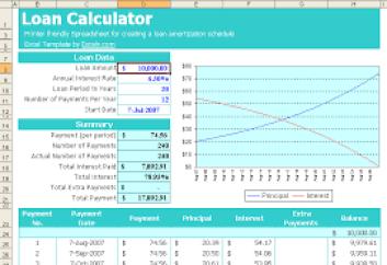 debt calculator template 514