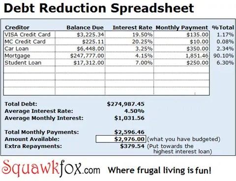 10+ Debt Calculator Excel Templates - Excel Templates