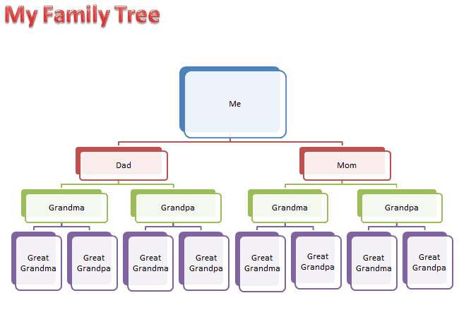 Family Tree Example Template