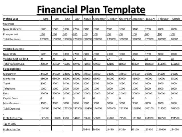 Investment Plan Template Xls 8 Financial Plan Templates Excel Excel Templates