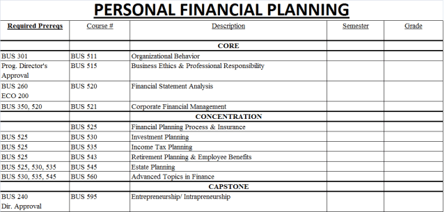 Financial Plan Templates Excel Excel Templates - Personal financial records template