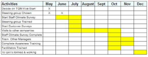 gantt chart template 894