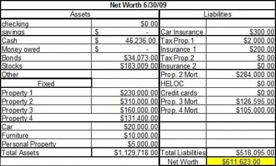net worth statement template 444