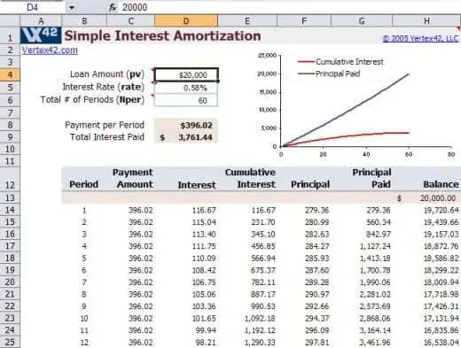 Printable Amortization Schedule Templates  Excel Templates