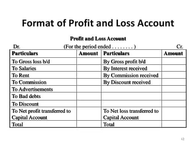 profit and loss account excel