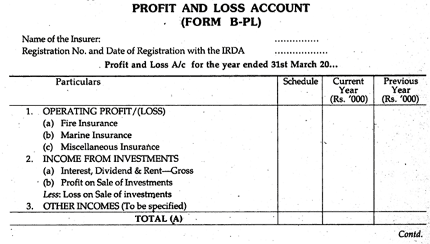 profit loss forms