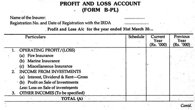 Profit And Loss Account Format 648510  Profit And Loss Account Sample