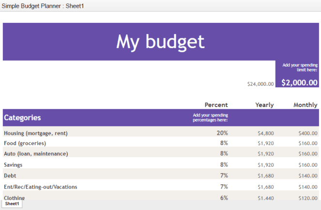 spreadsheet template 777