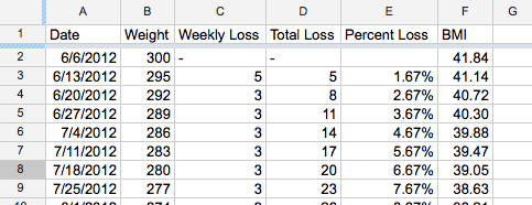 how to calculate percentage of weight loss in excel