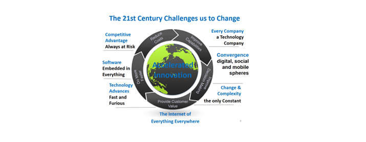 Outlining the challenges the 21st century faces forcing us to change
