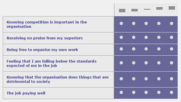 MQ sample question