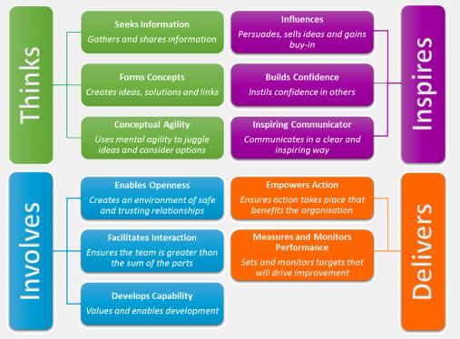 MyStrength Schroder framework