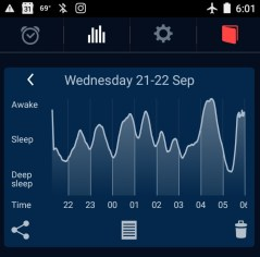sleep-cycle