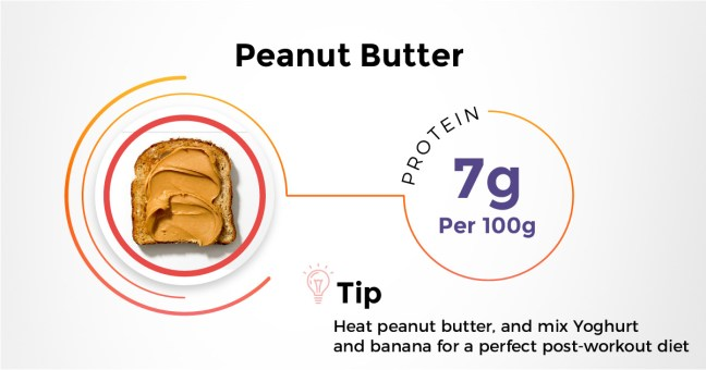 Best Indian protein rich diet - Peanut Butter